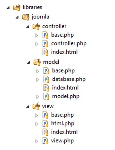 MVC File Directory